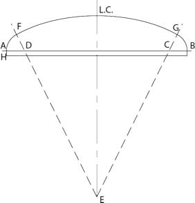 Traçagem do perfil de tampos torisféricos