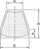 Calota central e gomos de semi-esfera